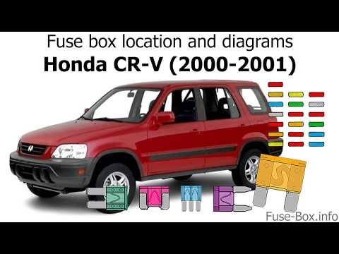 [DIAGRAM_5NL]  Fuse box location and diagrams: Honda CR-V (2000-2001) - YouTube | 1997 Honda Crv Fuse Box |  | YouTube
