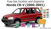Honda Cr V 1995 2001 Fuse Box Diagrams Youtube