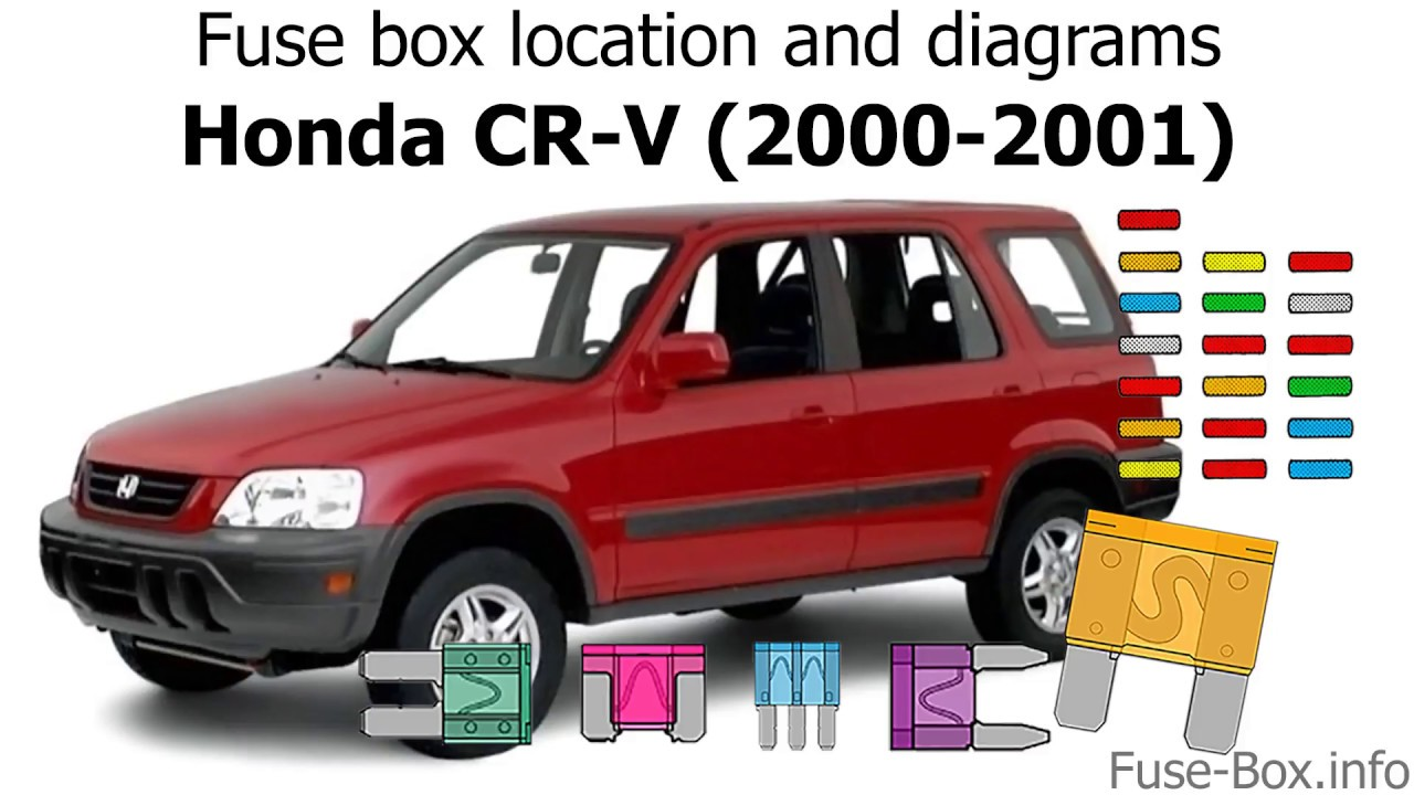 fuse box location and diagrams honda cr v 2000 2001  [ 1280 x 720 Pixel ]
