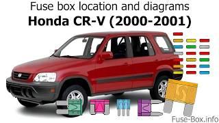 Fuse box location and diagrams: Honda CR-V (2000-2001) - YouTube | 99 Honda Sport Fuse Box |  | YouTube