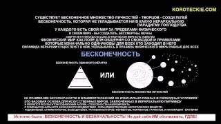 1  Выход из матрицы  Принцип пирамиды