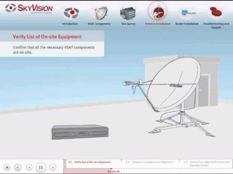VSAT Tutorial - 4/6 Antenna Installation - Satellite Internet Connectivity
