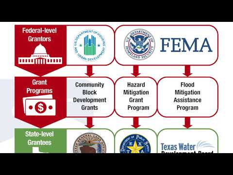 2012 Interviews - Jeff Lindner, Harris County Flood Control District from YouTube · Duration:  53 seconds