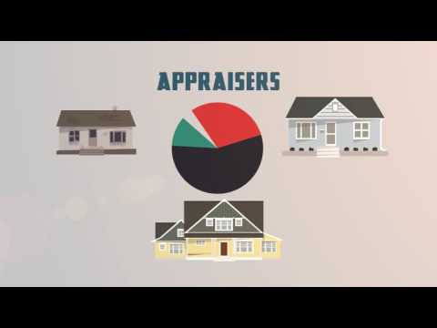 Who Are Appraisers - Johnston County NC