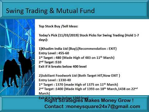 Swing Trading & Mutual Funds for 28th March
