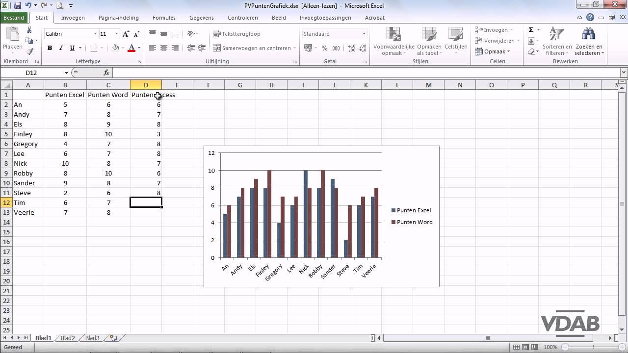 Excel 2010 - 2.32 - Gegevens aanpassen