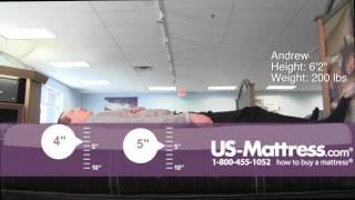 Popular Videos - Mattress & Presentation