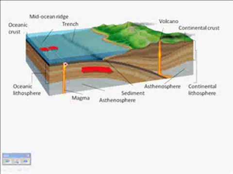 Geomorphology – SA Geography