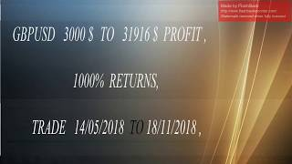 1000% PROFIT, FOREX GBPUSD 3000$ to 31916$ PROFIT 6 MONTH, BEST EA 2018, MONEY FARMER EA ROBOT,