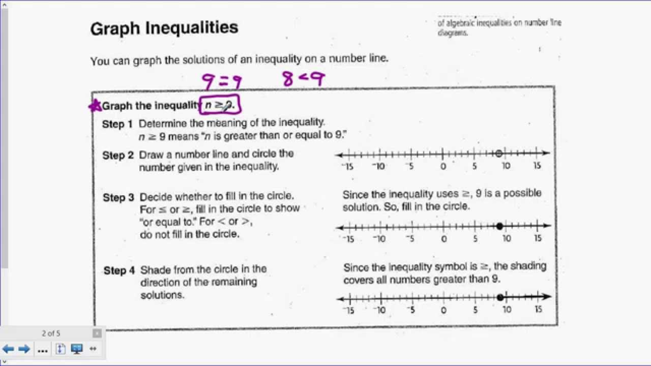 medium resolution of 6th Grade Math: Inequalities - YouTube
