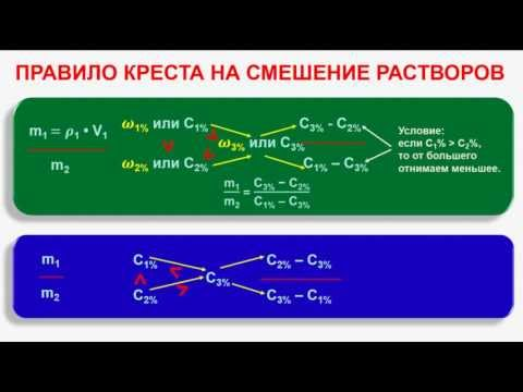 Задачи к разделу Химическая кинетика и равновесие