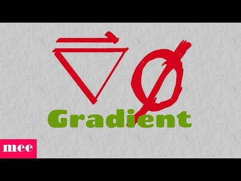 Gradient of a Scalar field