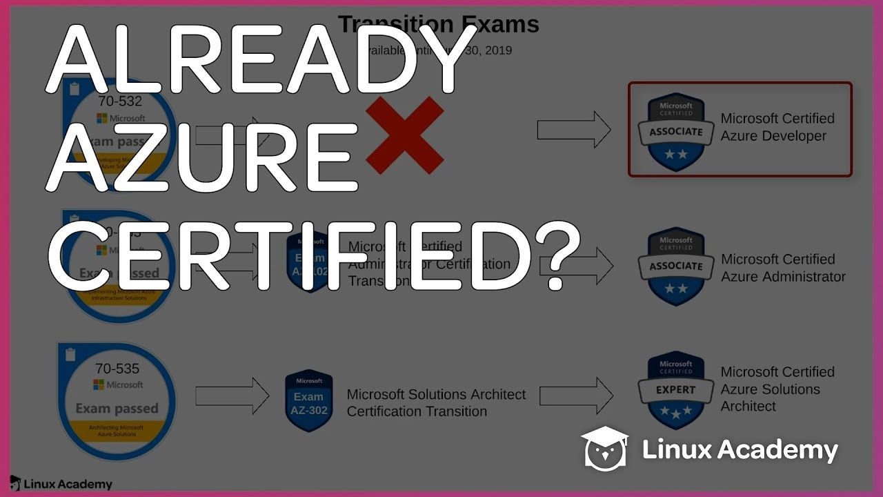 Azure Certifications and Roadmap – Linux Academy