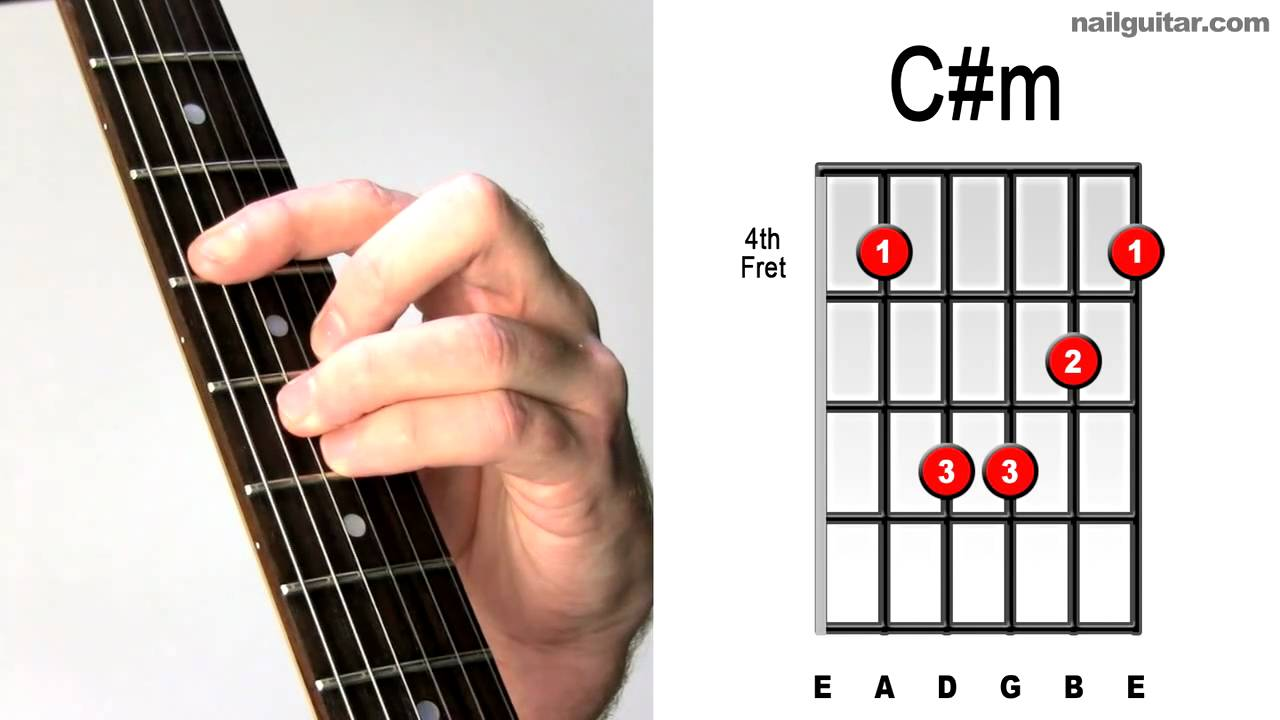C Minor Must Learn Pop Rock Chords Essential How To Play