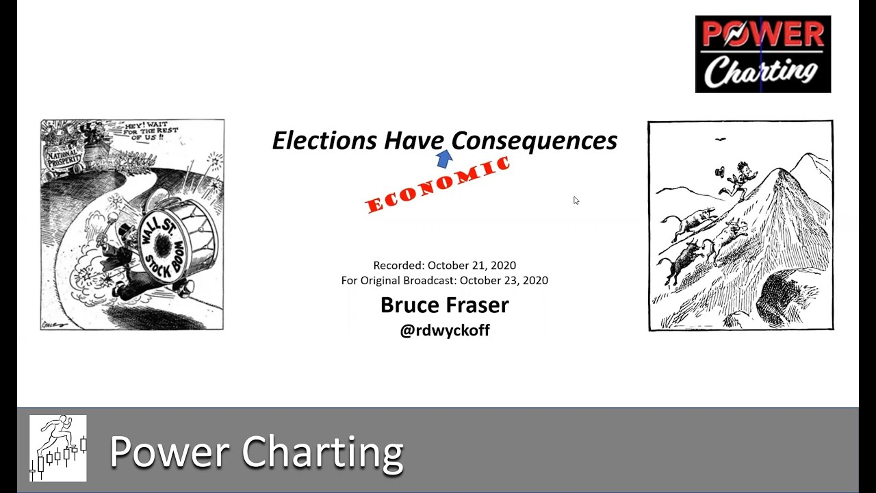 Download Elections Have Economic Consequences - 10.23.2020