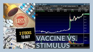 THE STOCK MARKET COULD RALLY OFF GILD NEWS! - My Watchlist - 3 STOCKS - EARNINGS STRATEGY 2020