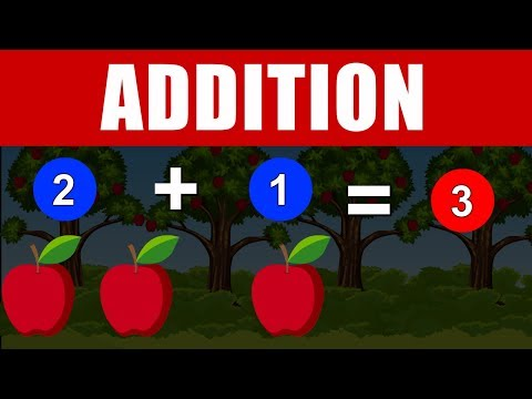 Learn Addition For kids | Elearning Studio