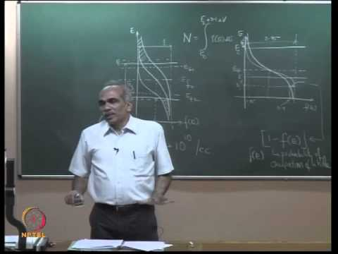 Mod-01 Lec-07 Occupation Probability and Carrier Concentration