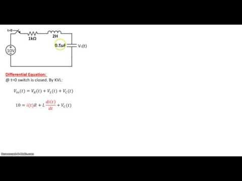 2nd order Transient Analysis - Series RLC Circuit