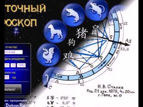 1987 по гороскопу чей год