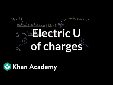 Electric potential energy of charges | Physics | Khan Academy