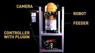 Asycube plugin - Easy integration of FANUC Robot and Asyril feeder