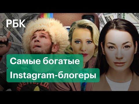 Собчак, Галич и Нурмагомедов. Самые богатые Instagram-блогеры по версии Forbes