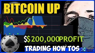LIVE - $1.4 Million Dollar Bitcoin Trade LIVE $60k Profit
