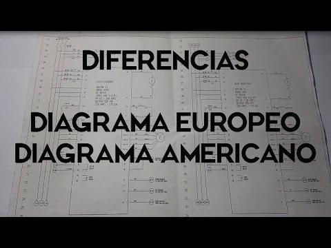 Lectura E Interpretación De Diagramas Eléctricos # 2