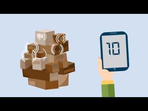 Tragging RFID Solution