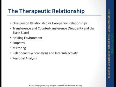 psychodynamic theories influence on interpersonal relationships The psychodynamic approach is concerned with how important man's development experiences are in shaping his or her personality traits, such as conflicting feelings, interpersonal interactions, sources of motivation, and defense mechanism.