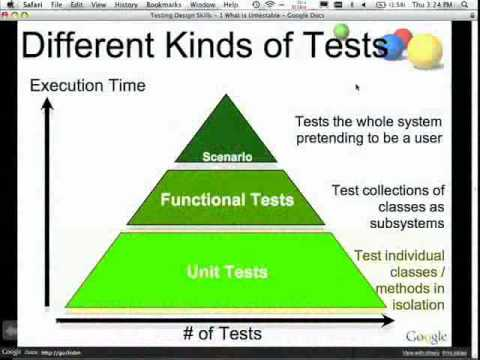 """The Clean Code Talks  -- Unit Testing"""
