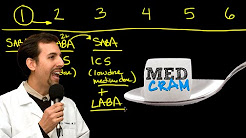 Asthma Explained Clearly by MedCram.com | 2 of 2