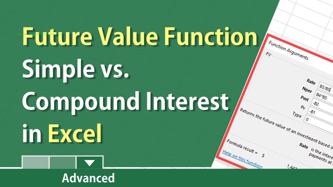 excel akcijų pasirinkimo sandorių formulės
