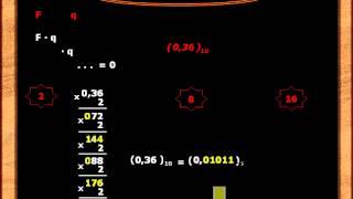 Урок №7. Перевод дробных чисел из систем счисления