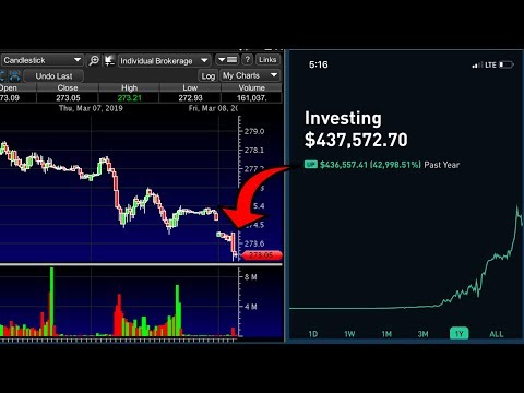 China Stocks Crashing – Day Trading Live, Stock Market News, Trading Options & Markets Today