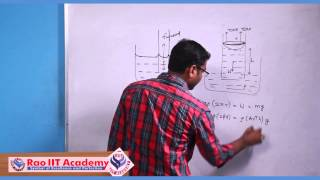 Surface Tension - IIT JEE Main and Advanced Physics Video Lecture [RAO IIT ACADEMY]