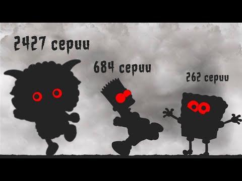 Самое Большое Количество Эпизодов в Мультфильмах