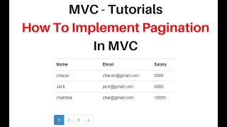 asp.net mvc 5 search and paging using PagedList.Mvc Ver 4.5