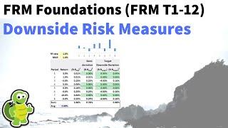 خطر الهبوط التدابير: شبه انحراف, انحراف الهبوط ، sortino (FRM T1-12)