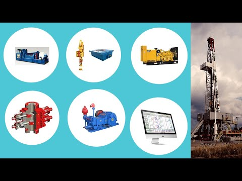 How Drilling Rig Sytems Work A Complete Guide