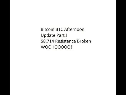 Bitcoin BTC Afternoon Update Part I - $8,714 Resistance Broken Wohooo!!