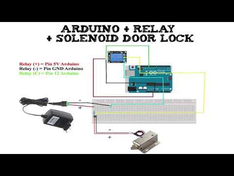 Kunci Pintu Menggunakan Keypad and Arduino