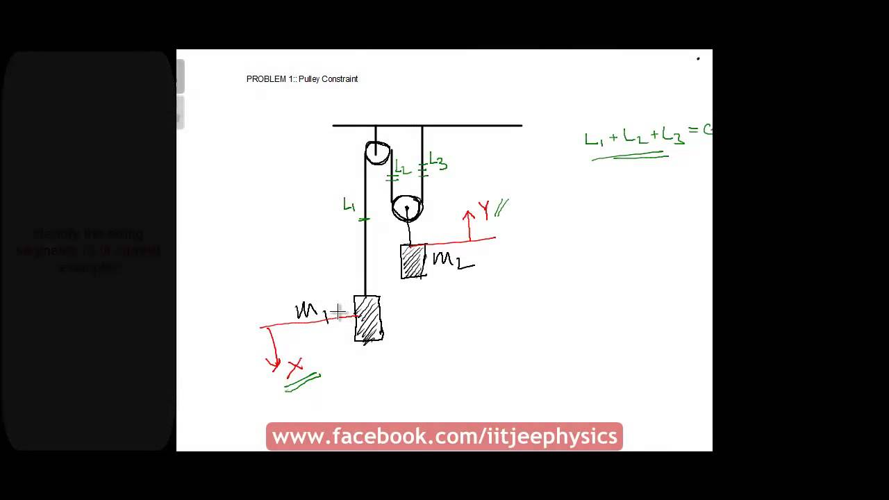 Pulley Constraint Explained Youtube