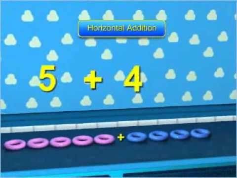 Horizontal and Vertical Addition - Mathematics (Grade 01) - YouTube
