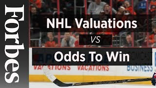 NHL Valuations vs. Odds To Win The Cup