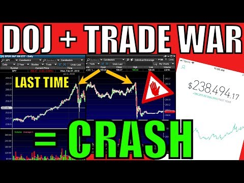 THIS COULD MAKE THE STOCK MARKET CRASH – My Watchlist For Tomorrow – DOJ Tech Probe & Trade Deal