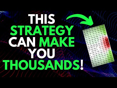 MAKE THOUSANDS WITH THIS HIGH PROBABILITY STRATEGY! | TRADING OPTIONS
