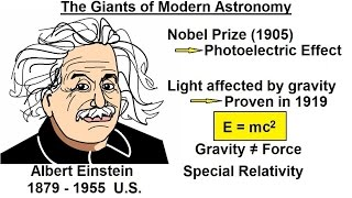 Astronomy - Ch. 4: History of Astronomy (16 of 16) The Giants of Astronomy: Albert Einstein