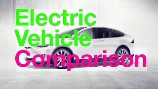 Electric Vehicle Comparison